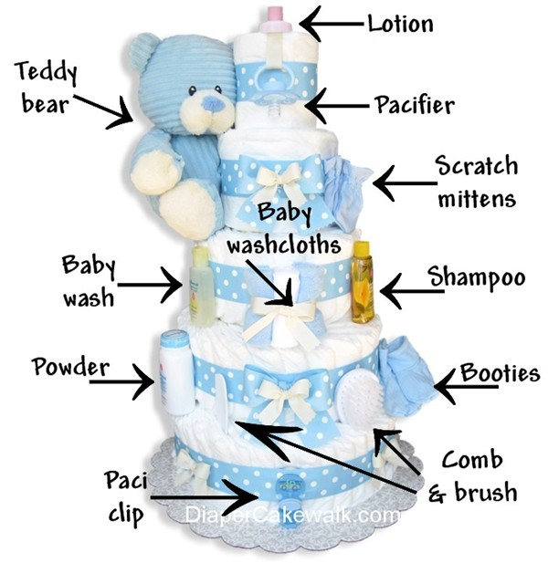 Baby Shower Items List Vatozozdevelopment